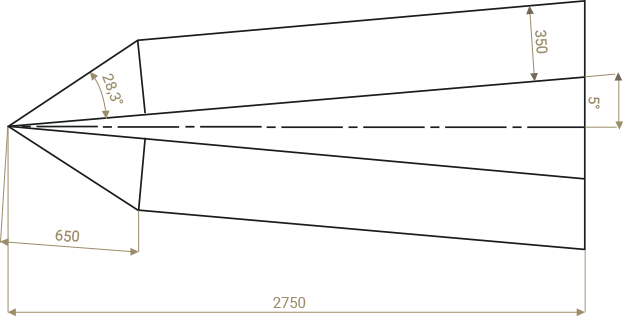 Figure 2 - Calculated SDZ for CBC .50 ball and trace cartridges (RR) – results in meters.